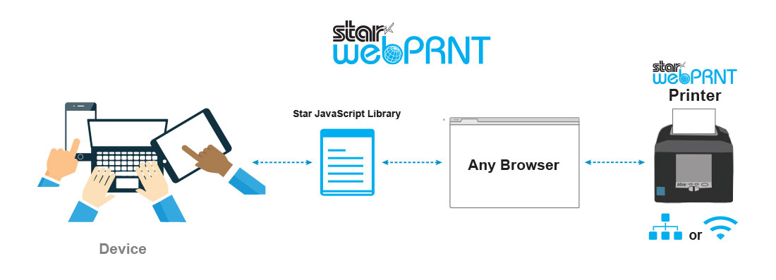 Star webPRNT illustration;